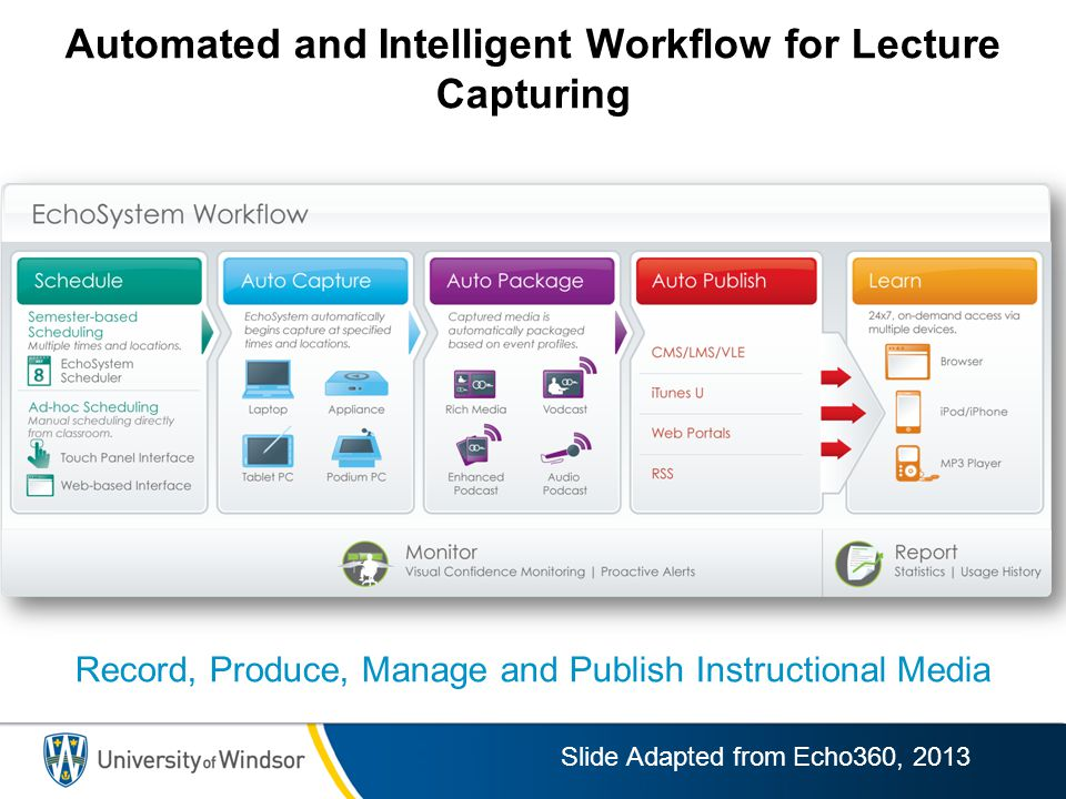 Automated and Intelligent Workflow for Lecture Capturing Record, Produce, Manage and Publish Instructional Media Slide Adapted from Echo360, 2013