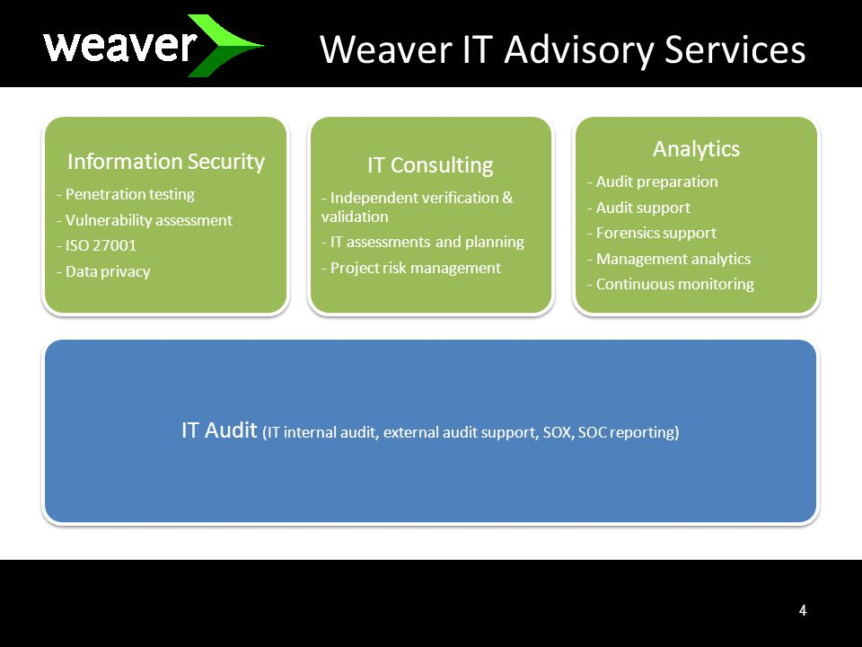 4 Weaver IT Advisory Services IT Audit (IT internal audit, external audit support, SOX, SOC reporting) Information Security - Penetration testing - Vulnerability assessment - ISO 27001 - Data privacy IT Consulting - Independent verification & validation - IT assessments and planning - Project risk management Analytics - Audit preparation - Audit support - Forensics support - Management analytics - Continuous monitoring