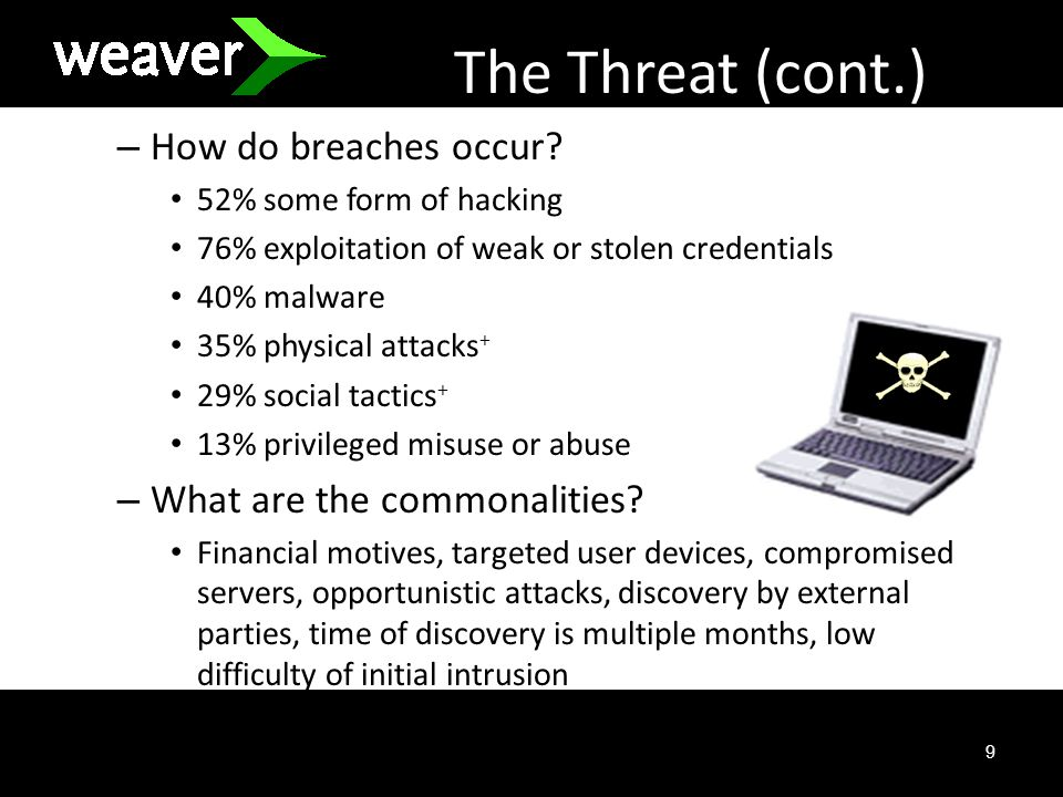 9 The Threat (cont.) – How do breaches occur.
