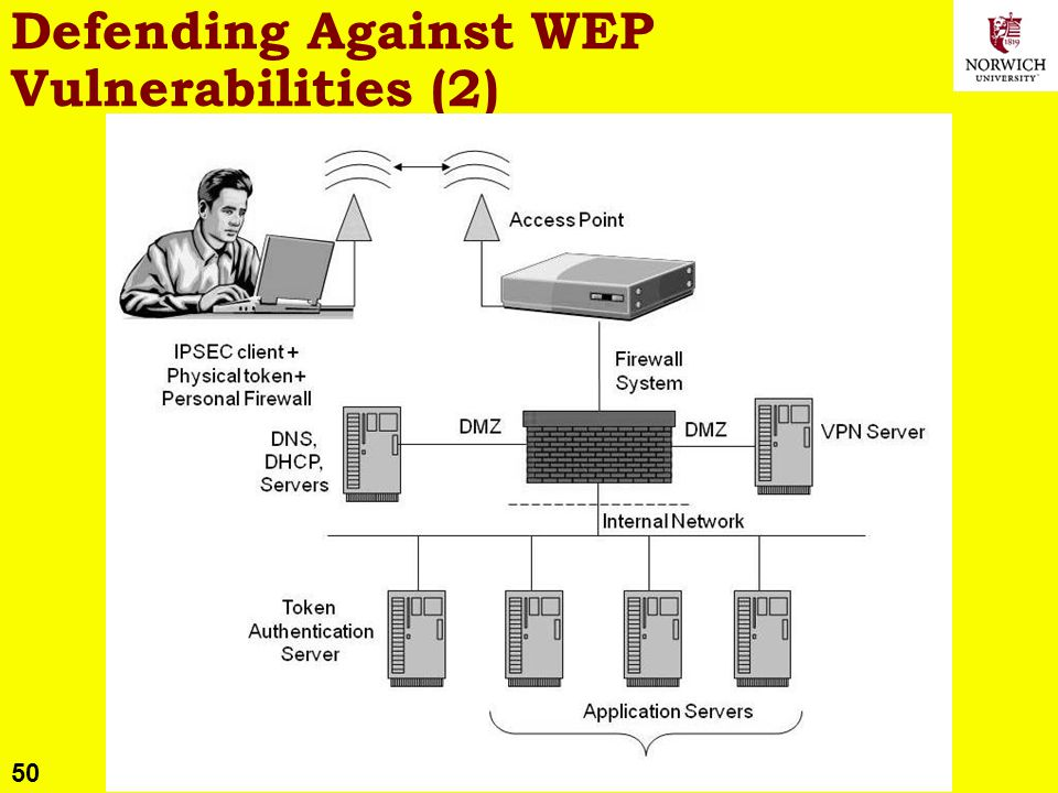 50 Copyright © 2011 M. E. Kabay. All rights reserved. Defending Against WEP Vulnerabilities (2)