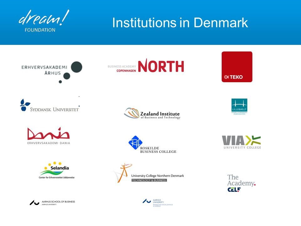 Institutions in Denmark