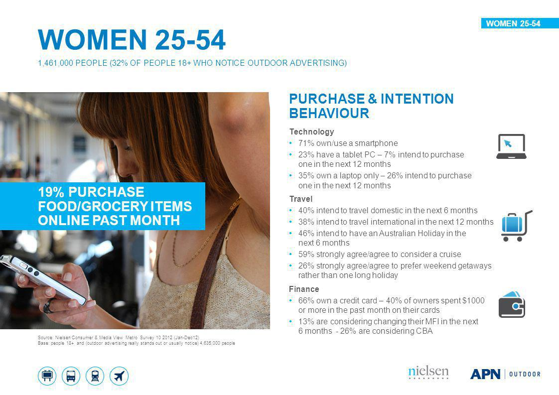 PURCHASE & INTENTION BEHAVIOUR Technology 71% own/use a smartphone 23% have a tablet PC – 7% intend to purchase one in the next 12 months 35% own a la
