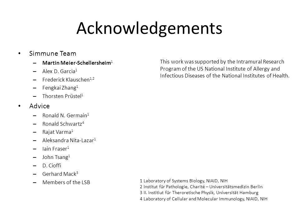 Acknowledgements Simmune Team – Martin Meier-Schellersheim 1 – Alex D.