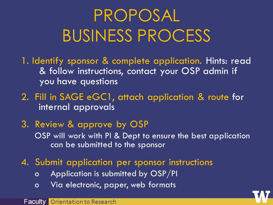Orientation to Research Faculty PROPOSAL BUSINESS PROCESS 1. Identify sponsor & complete application. Hints: read & follow instructions, contact your