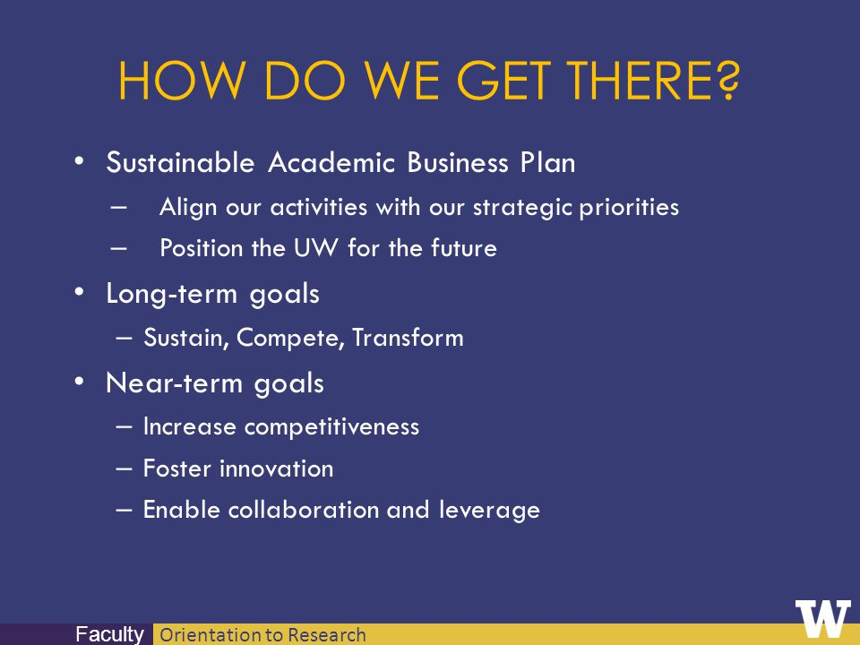 Orientation to Research Faculty HOW DO WE GET THERE? Sustainable Academic Business Plan – Align our activities with our strategic priorities – Positio