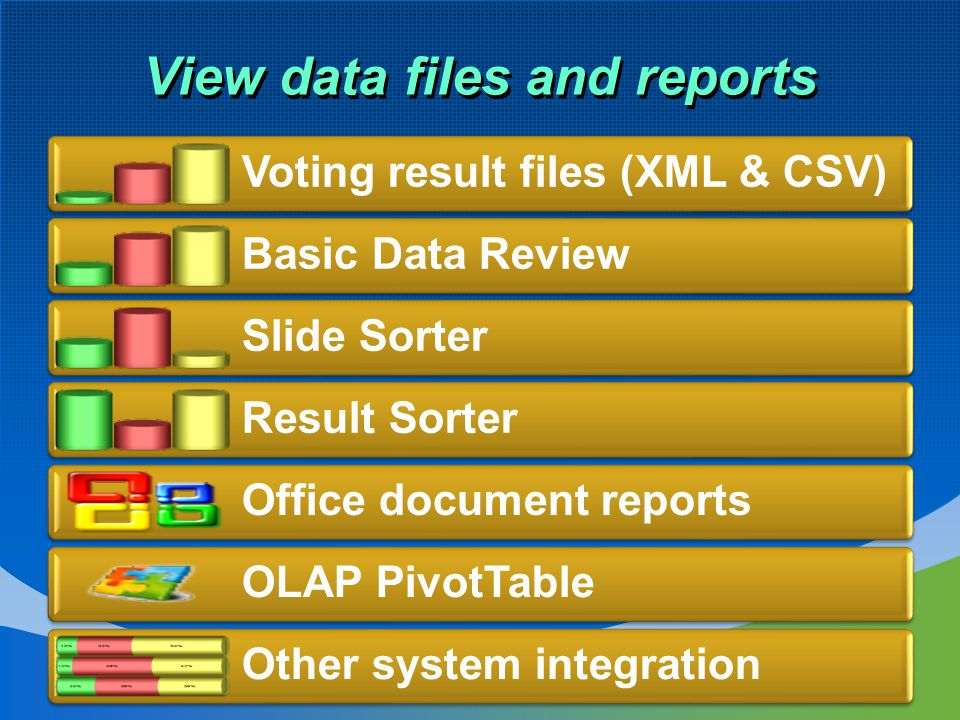 View data files and reports Voting result files (XML & CSV) Basic Data Review Slide Sorter Result Sorter Office document reports OLAP PivotTable Other system integration