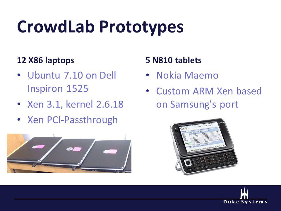 D u k e S y s t e m s CrowdLab Prototypes 12 X86 laptops Ubuntu 7.10 on Dell Inspiron 1525 Xen 3.1, kernel 2.6.18 Xen PCI-Passthrough 5 N810 tablets N