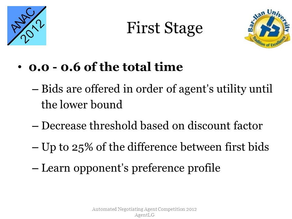 First Stage 0.0 - 0.6 of the total time – Bids are offered in order of agents utility until the lower bound – Decrease threshold based on discount factor – Up to 25% of the difference between first bids – Learn opponents preference profile Automated Negotiating Agent Competition 2012 AgentLG