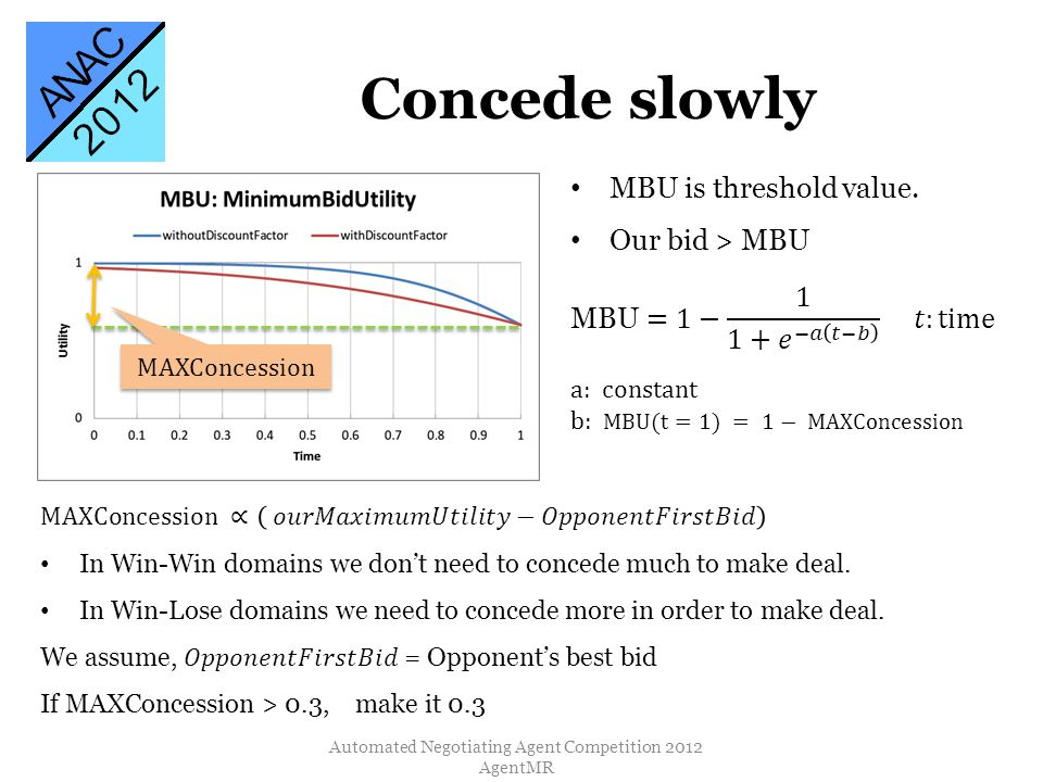 Concede slowly Automated Negotiating Agent Competition 2012 AgentMR MBU is threshold value.