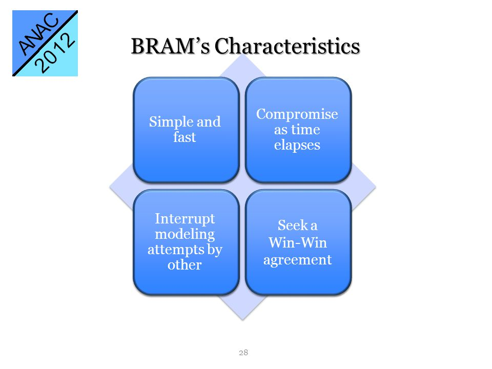 BRAMs Characteristics Simple and fast Compromise as time elapses Interrupt modeling attempts by other Seek a Win-Win agreement 28 Simple and fast Comp