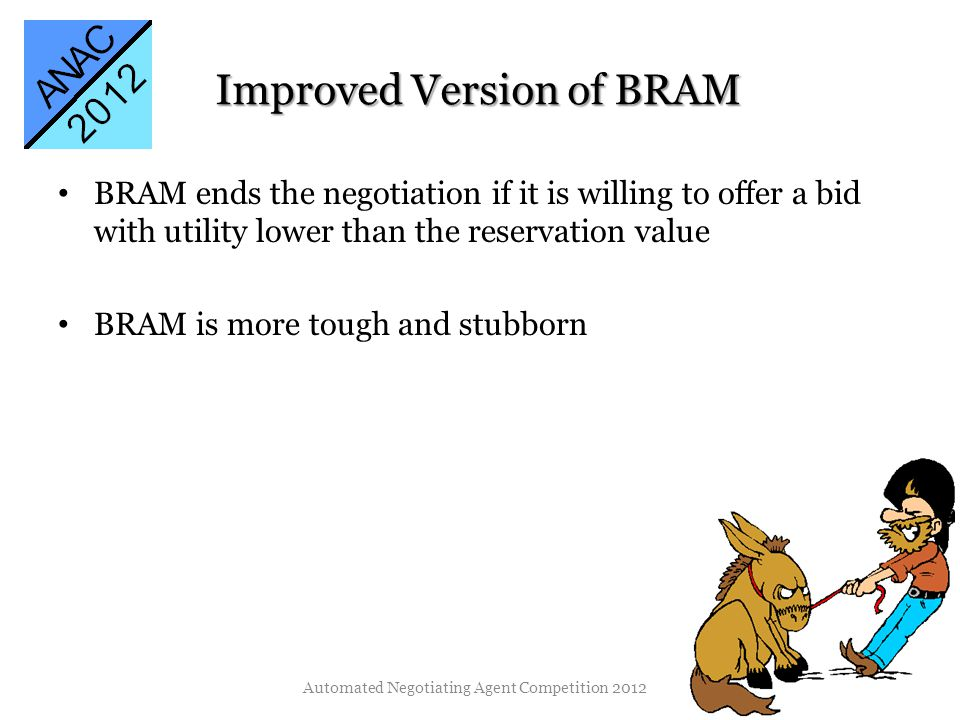 BRAM ends the negotiation if it is willing to offer a bid with utility lower than the reservation value BRAM is more tough and stubborn Automated Negotiating Agent Competition 2012 Improved Version of BRAM