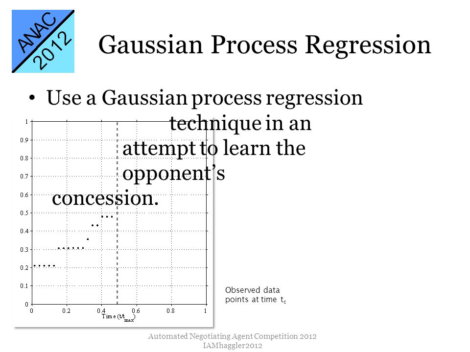 Gaussian Process Regression Automated Negotiating Agent Competition 2012 IAMhaggler2012 Observed data points at time t c Use a Gaussian process regression technique in an attempt to learn the opponents concession.