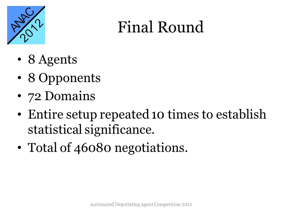 Final Round 8 Agents 8 Opponents 72 Domains Entire setup repeated 10 times to establish statistical significance. Total of 46080 negotiations. Automat