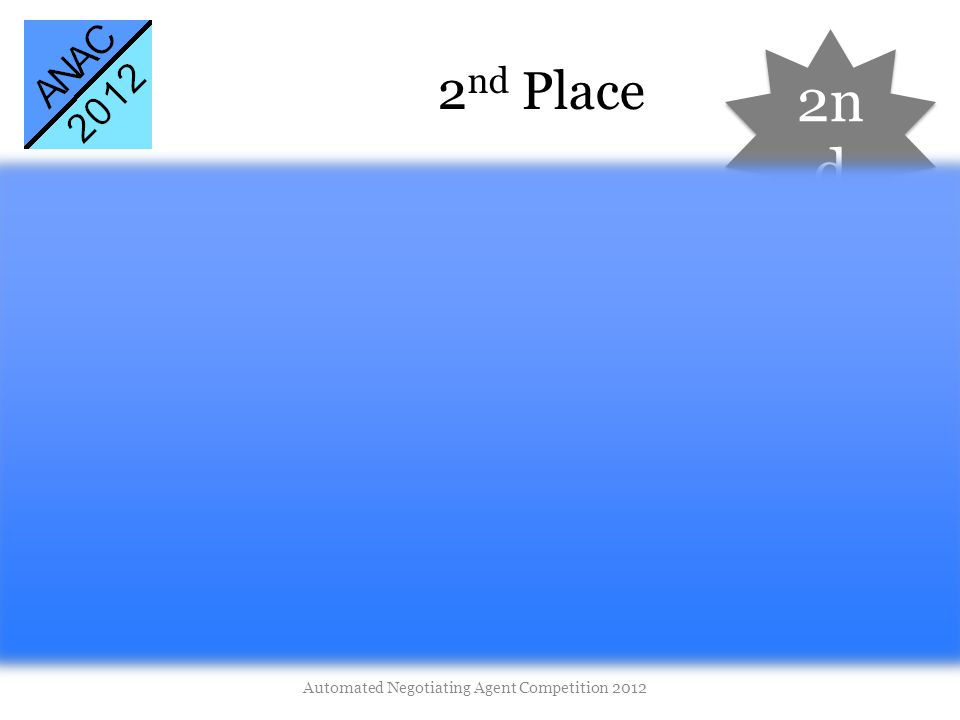 0.622 2 nd Place AgentLG Bar-Ilan University Luba Golosman 2n d Automated Negotiating Agent Competition 2012