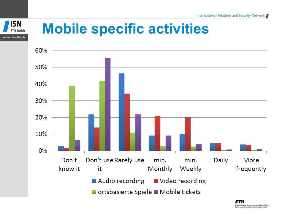 Mobile specific activities