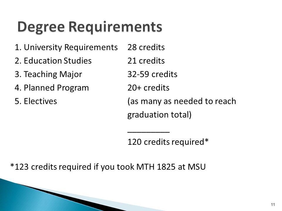 11 1.University Requirements28 credits 2. Education Studies21 credits 3.