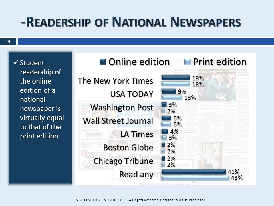 Student readership of the online edition of a national newspaper is virtually equal to that of the print edition Student readership of the online edition of a national newspaper is virtually equal to that of the print edition 19 © 2011 STUDENT MONITOR LLC – All Rights Reserved, Unauthorized Use Prohibited