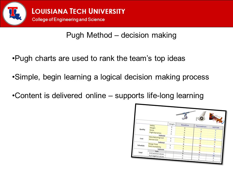 L OUISIANA T ECH U NIVERSITY MECHANICAL ENGINEERING PROGRAM Pugh Method – decision making College of Engineering and Science Pugh charts are used to r