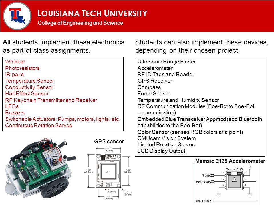 L OUISIANA T ECH U NIVERSITY MECHANICAL ENGINEERING PROGRAM Whisker Photoresistors IR pairs Temperature Sensor Conductivity Sensor Hall Effect Sensor RF Keychain Transmitter and Receiver LEDs Buzzers Switchable Actuators: Pumps, motors, lights, etc.