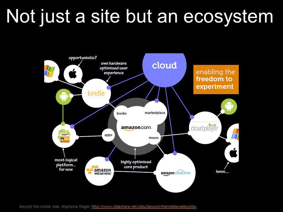 Not just a site but an ecosystem Beyond the mobile web.