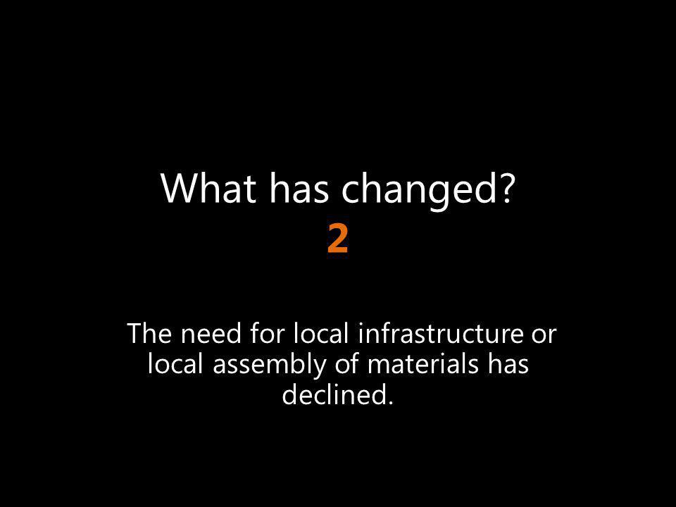 What has changed 2 The need for local infrastructure or local assembly of materials has declined.