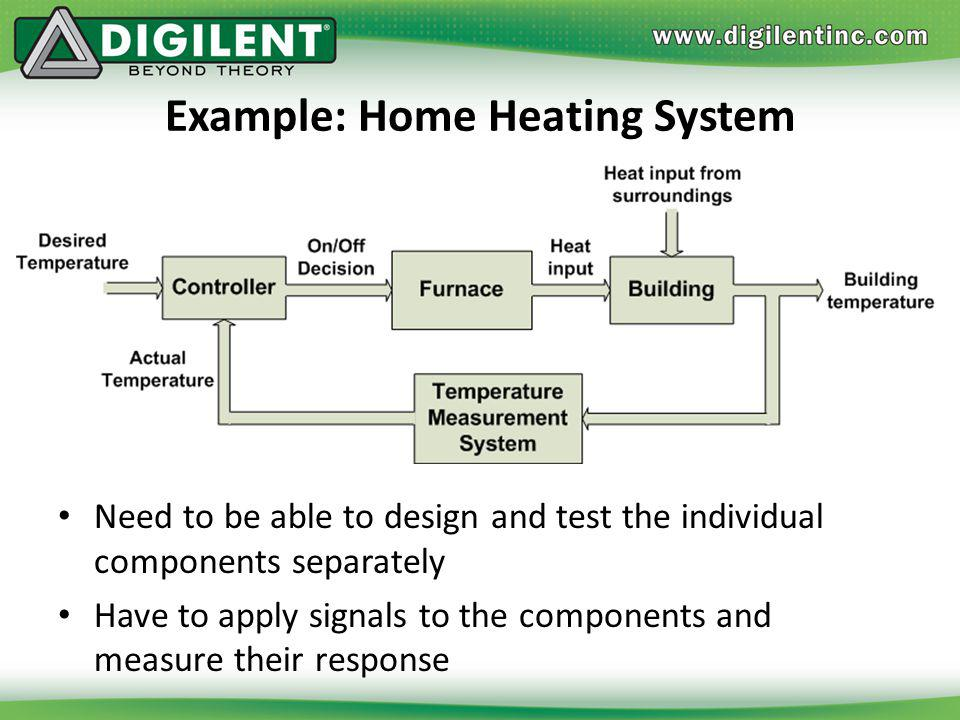 Example: Home Heating System Need to be able to design and test the individual components separately Have to apply signals to the components and measu