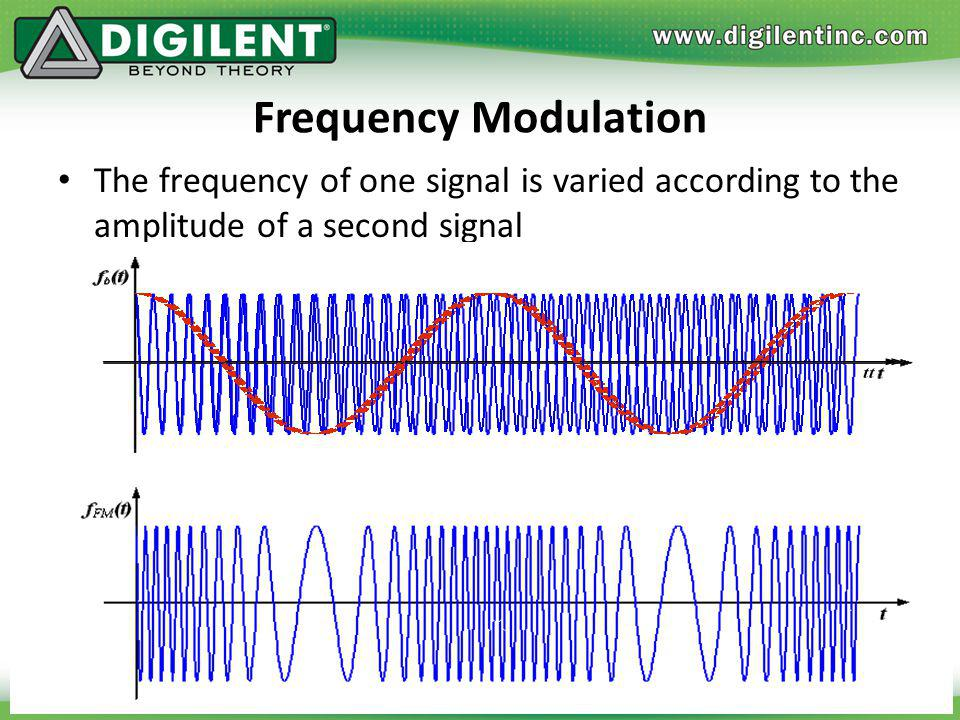Frequency Modulation The frequency of one signal is varied according to the amplitude of a second signal