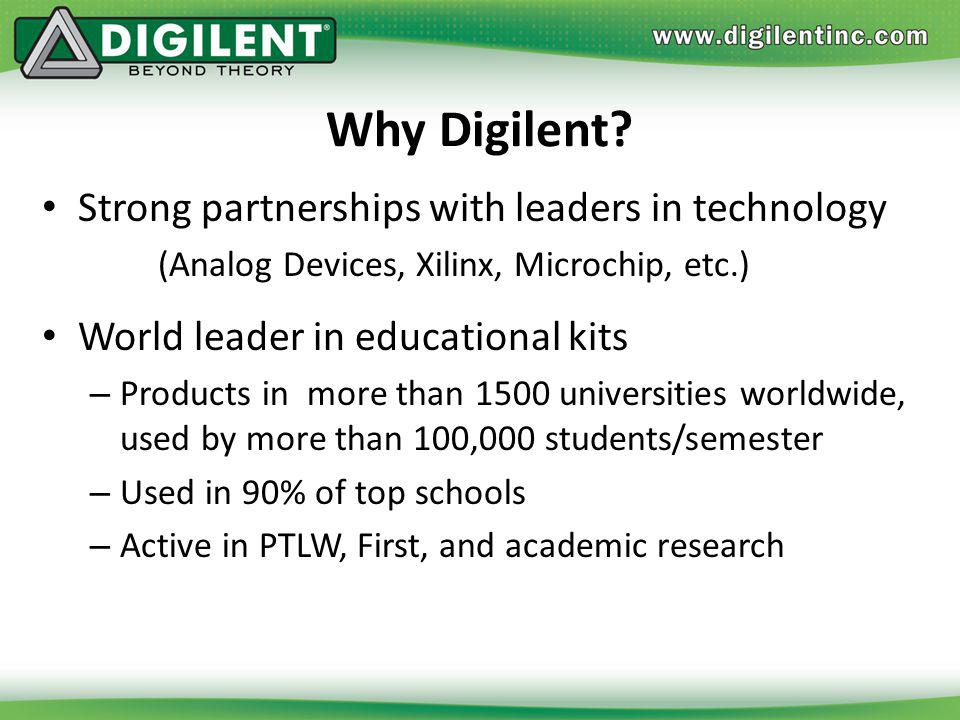 Why Digilent? Strong partnerships with leaders in technology (Analog Devices, Xilinx, Microchip, etc.) World leader in educational kits – Products in