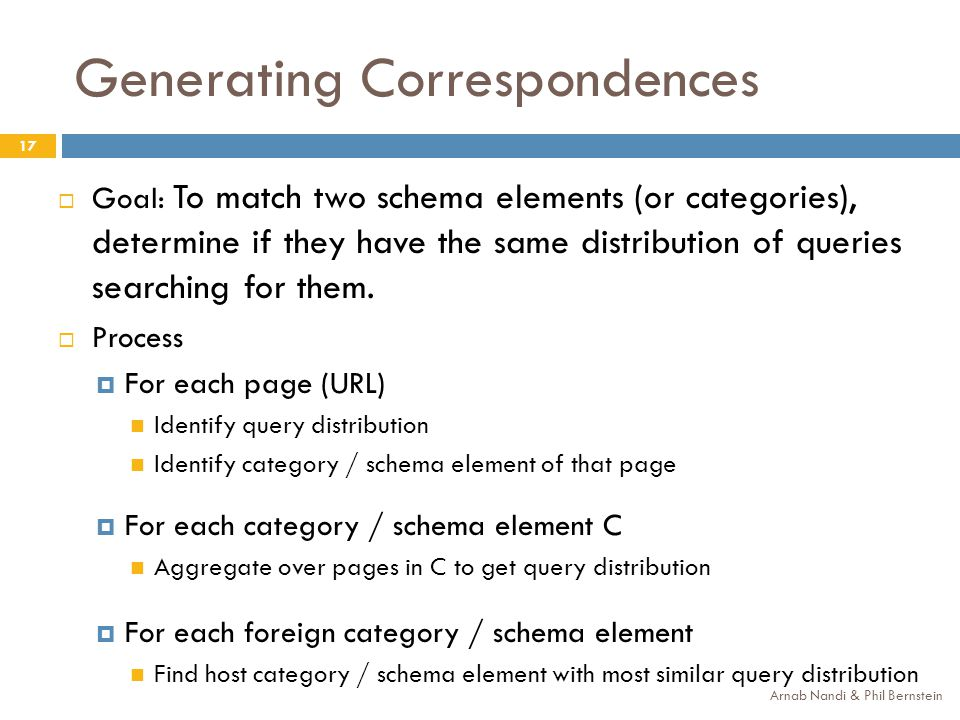 Generating Correspondences Goal: To match two schema elements (or categories), determine if they have the same distribution of queries searching for them.