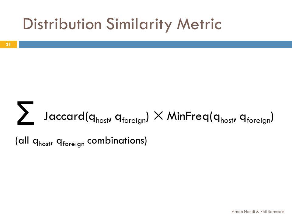 Distribution Similarity Metric Arnab Nandi & Phil Bernstein 21 Jaccard(q host, q foreign ) MinFreq(q host, q foreign ) Σ (all q host, q foreign combinations)