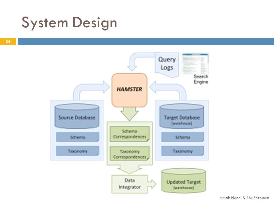 System Design 24 Arnab Nandi & Phil Bernstein