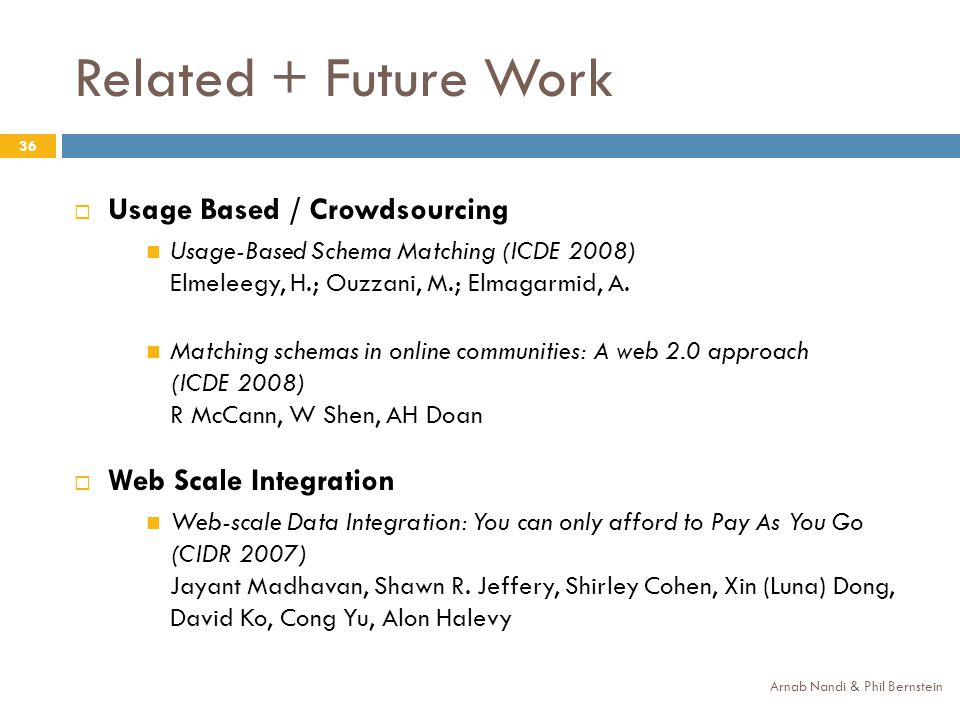 Related + Future Work Arnab Nandi & Phil Bernstein 36 Usage Based / Crowdsourcing Usage-Based Schema Matching (ICDE 2008) Elmeleegy, H.; Ouzzani, M.; Elmagarmid, A.