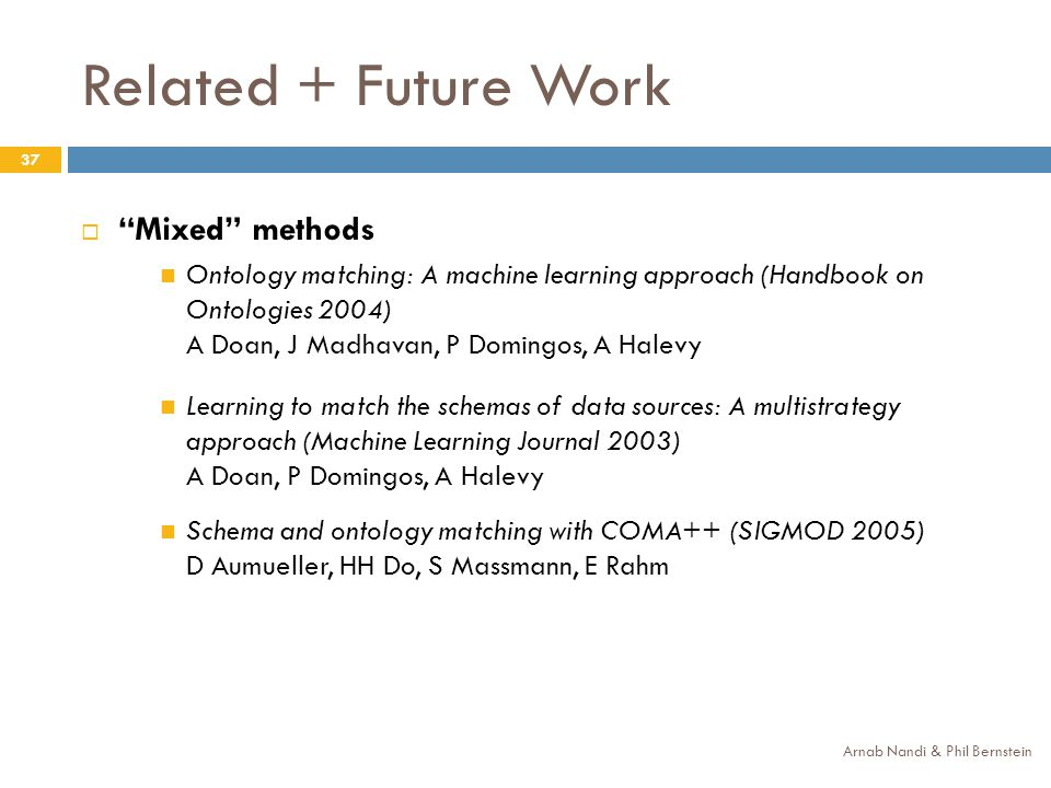 Related + Future Work Arnab Nandi & Phil Bernstein 37 Mixed methods Ontology matching: A machine learning approach (Handbook on Ontologies 2004) A Doa