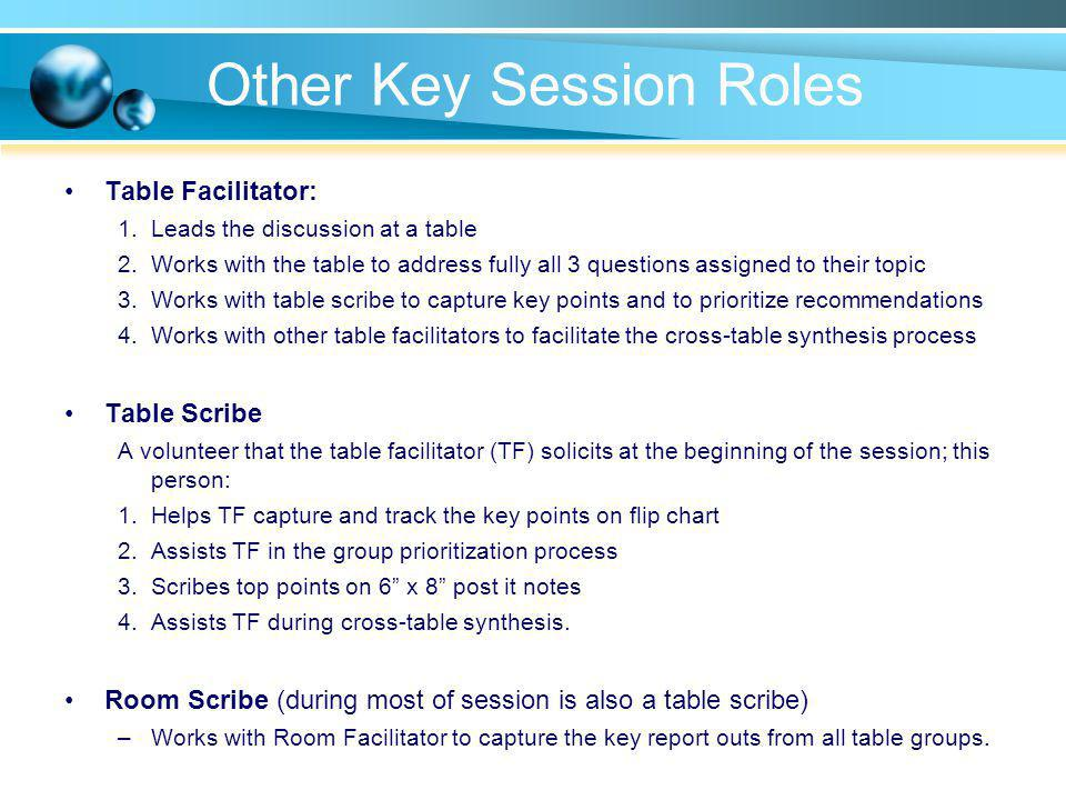 Other Key Session Roles Table Facilitator: 1.Leads the discussion at a table 2.Works with the table to address fully all 3 questions assigned to their