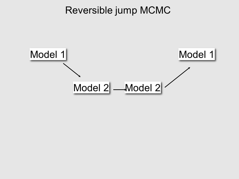 Reversible jump MCMC Model 1 Model 2 Model 1