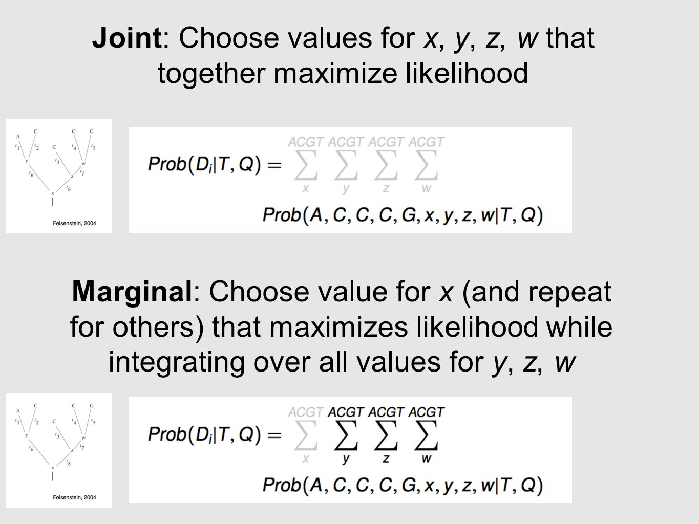 Marginal: Choose value for x (and repeat for others) that maximizes likelihood while integrating over all values for y, z, w