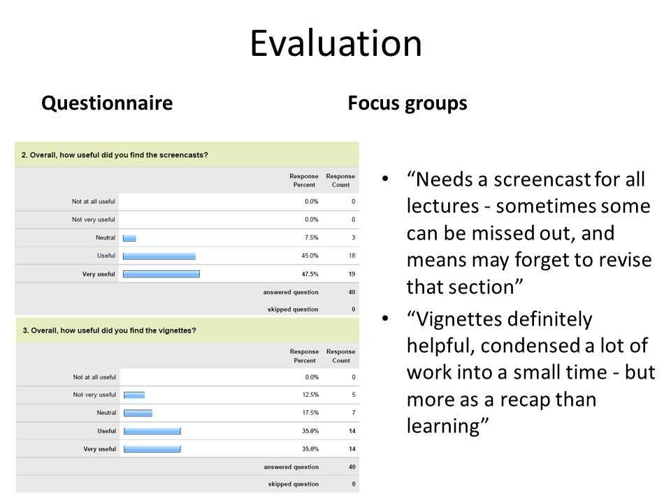 Evaluation QuestionnaireFocus groups Needs a screencast for all lectures - sometimes some can be missed out, and means may forget to revise that section Vignettes definitely helpful, condensed a lot of work into a small time - but more as a recap than learning