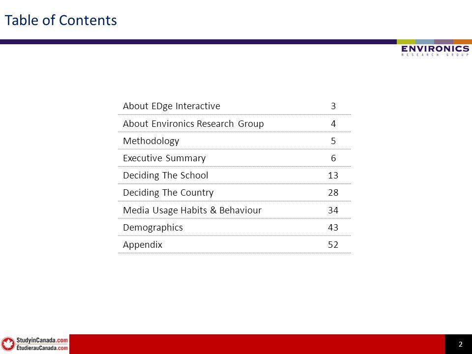 Media Usage Habits & Behaviour Executive Summary Deciding The School Deciding The Country Demographics