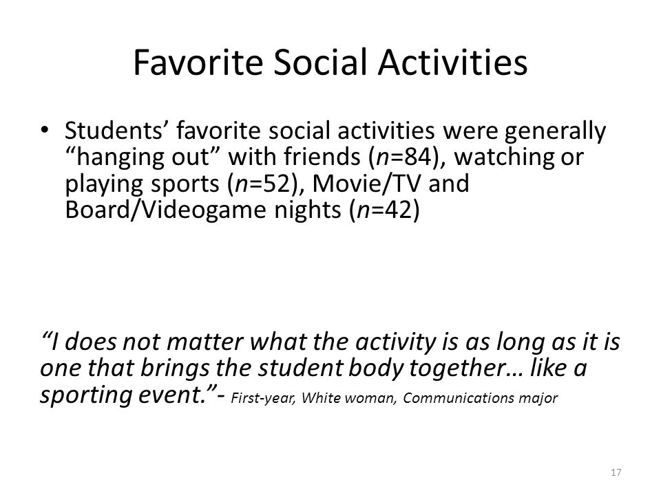 Favorite Social Activities Students favorite social activities were generally hanging out with friends (n=84), watching or playing sports (n=52), Movie/TV and Board/Videogame nights (n=42) I does not matter what the activity is as long as it is one that brings the student body together… like a sporting event.- First-year, White woman, Communications major 17