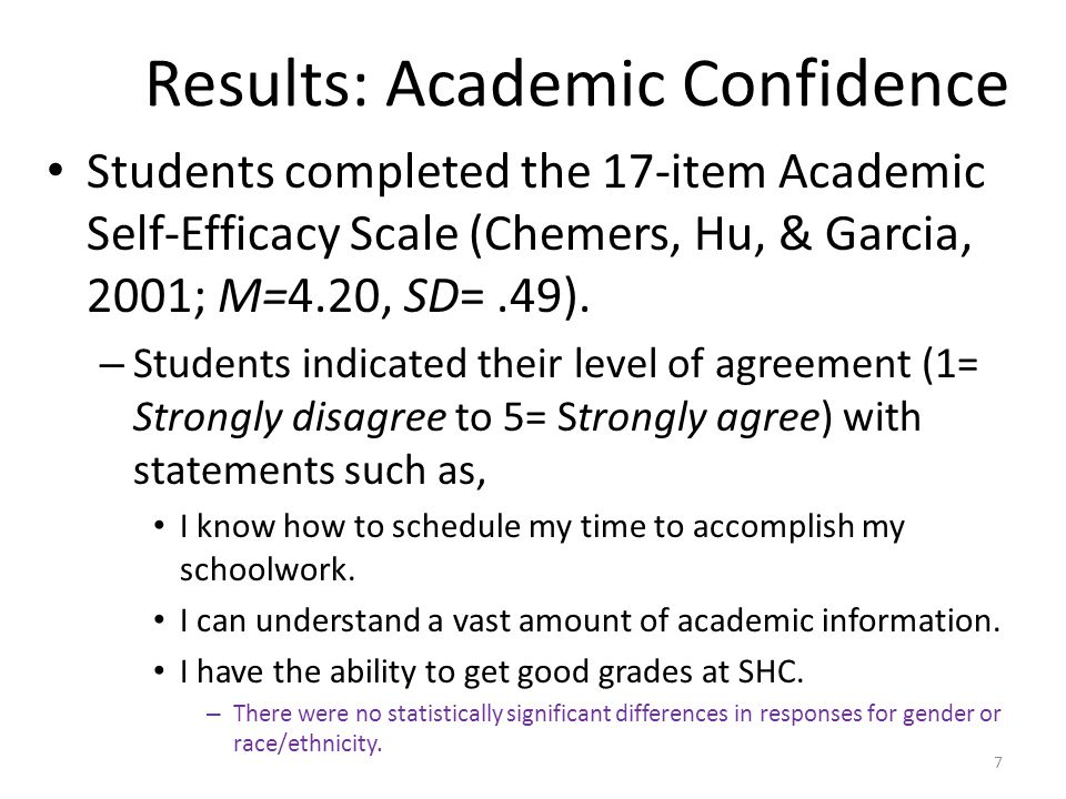Results: Academic Confidence Students completed the 17-item Academic Self-Efficacy Scale (Chemers, Hu, & Garcia, 2001; M=4.20, SD=.49).