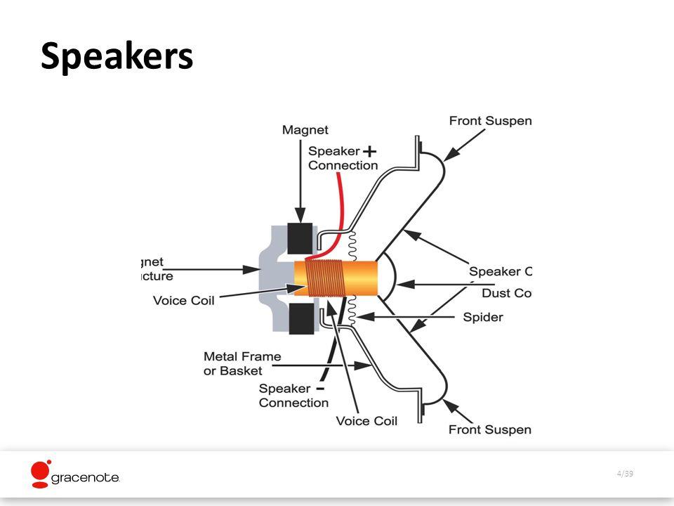 4/39 Speakers