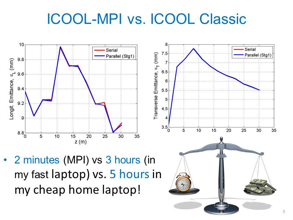 3 ICOOL-MPI vs. ICOOL Classic 2 minutes (MPI) vs 3 hours (in my fast laptop) vs.