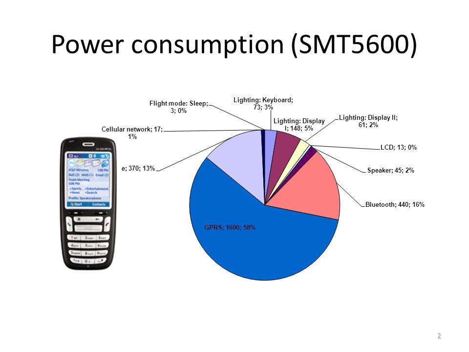 2 Power consumption (SMT5600)