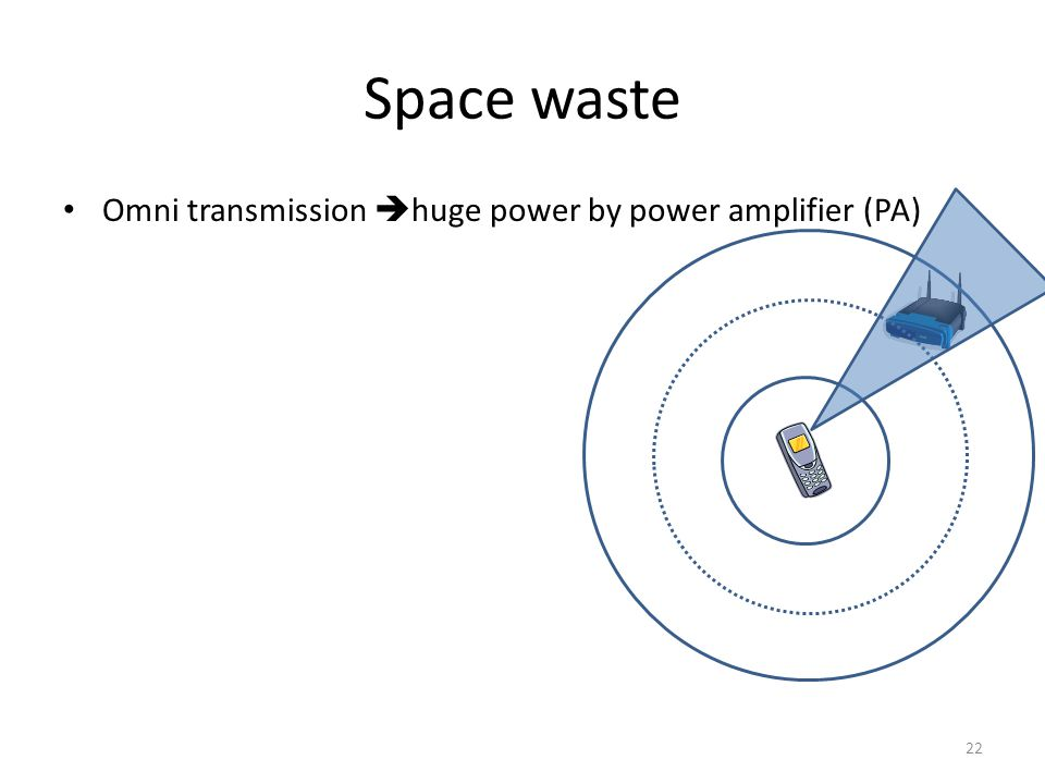 Space waste Omni transmission huge power by power amplifier (PA) 22