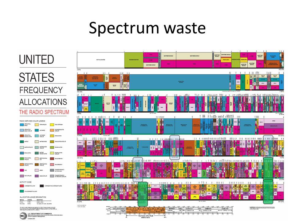 Spectrum waste 24