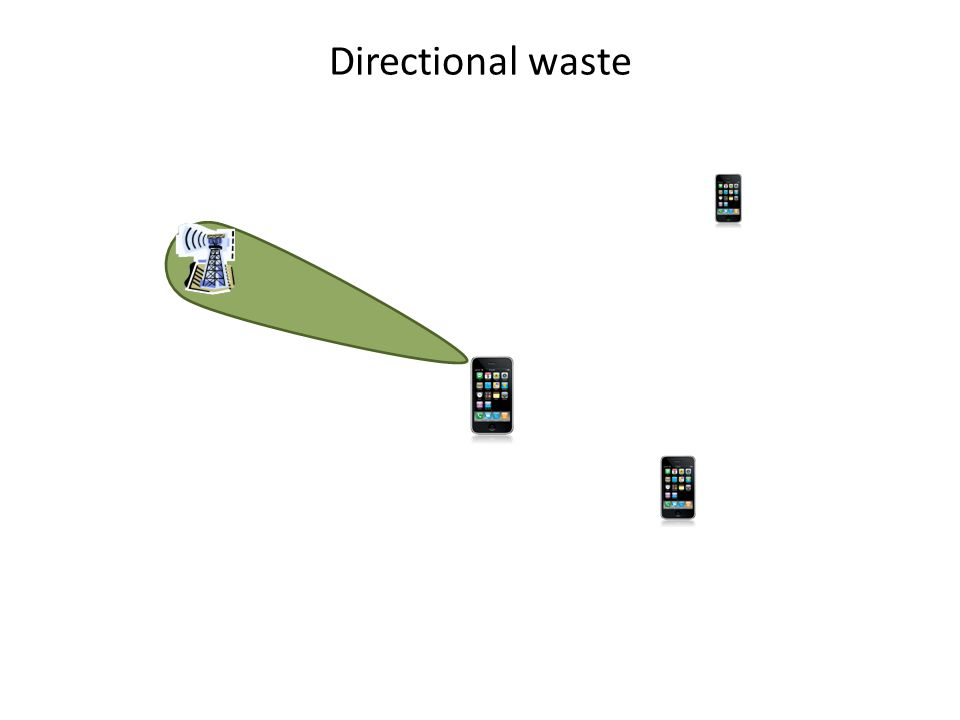 Directional waste