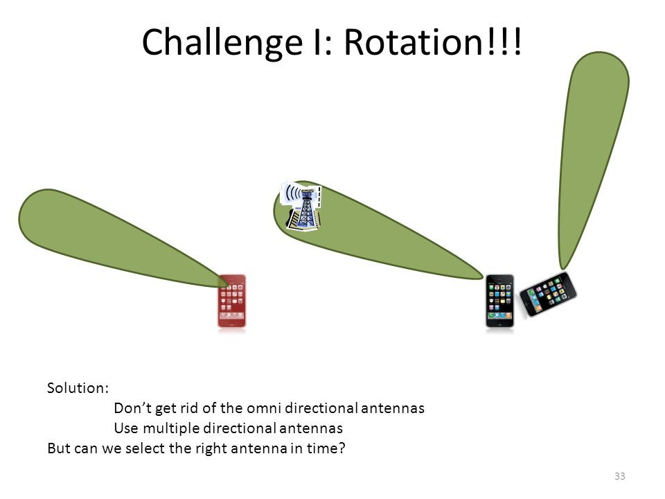Challenge I: Rotation!!! 33 Solution: Dont get rid of the omni directional antennas Use multiple directional antennas But can we select the right ante