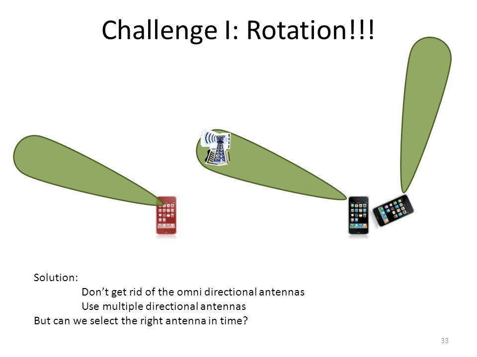 Challenge I: Rotation!!.