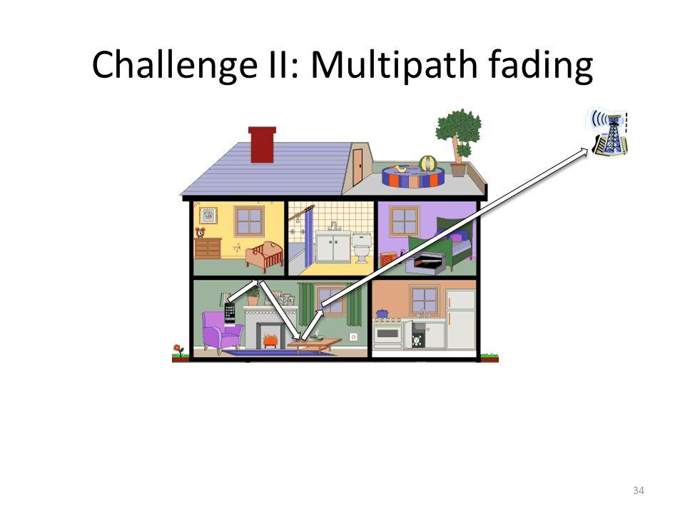 Challenge II: Multipath fading 34