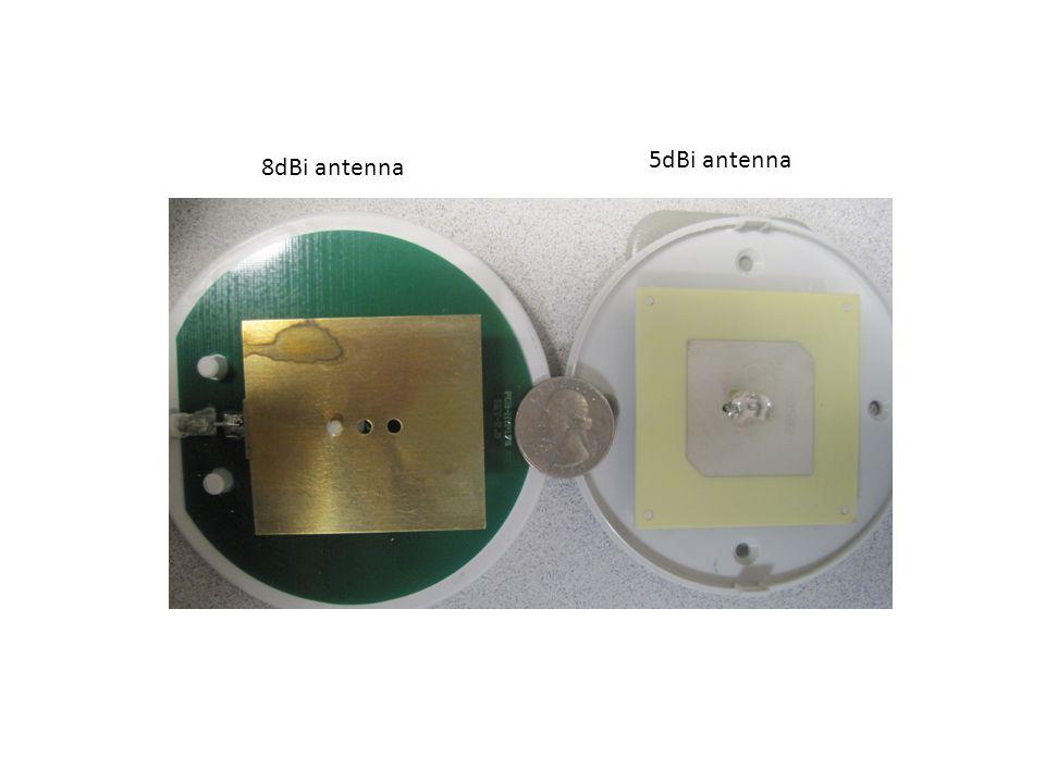8dBi antenna 5dBi antenna